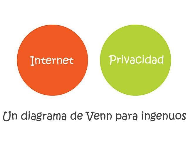 privacidad_e_internet